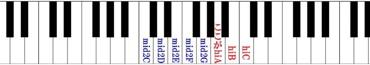 ピアノ鍵盤1
