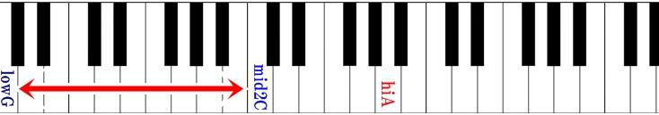 ピアノ鍵盤 ルビーの指環の音域