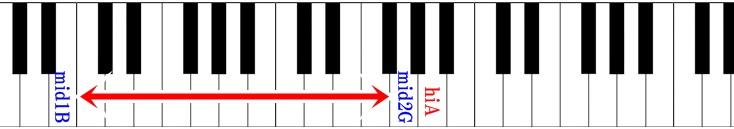 ピアノ鍵盤 オレンジの音域