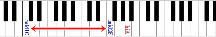ピアノ鍵盤 全部だきしめての音域