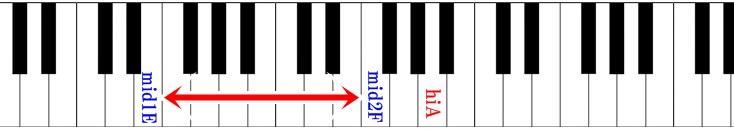 ピアノ鍵盤 少年時代の音域