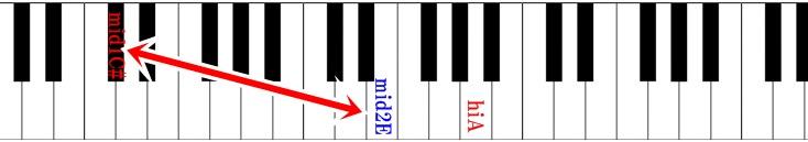 ピアノ鍵盤 POISONの音域