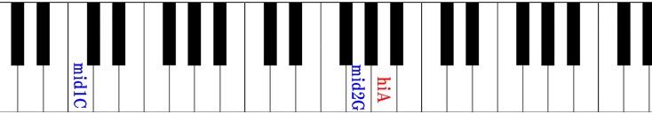 ピアノ鍵盤 エールの音域
