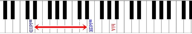 ピアノ鍵盤 田園の音域
